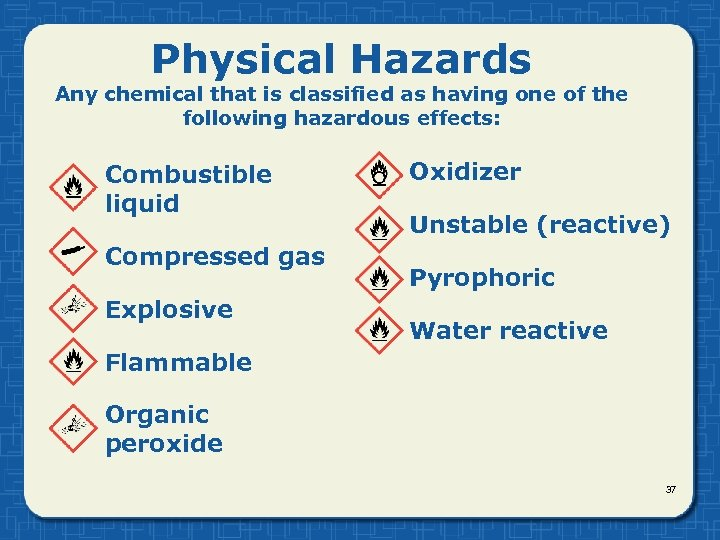 Physical Hazards Any chemical that is classified as having one of the following hazardous