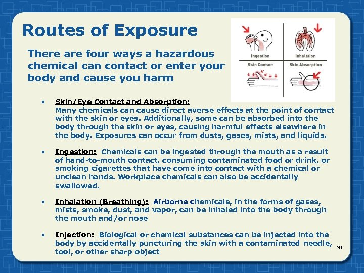 Routes of Exposure There are four ways a hazardous chemical can contact or enter
