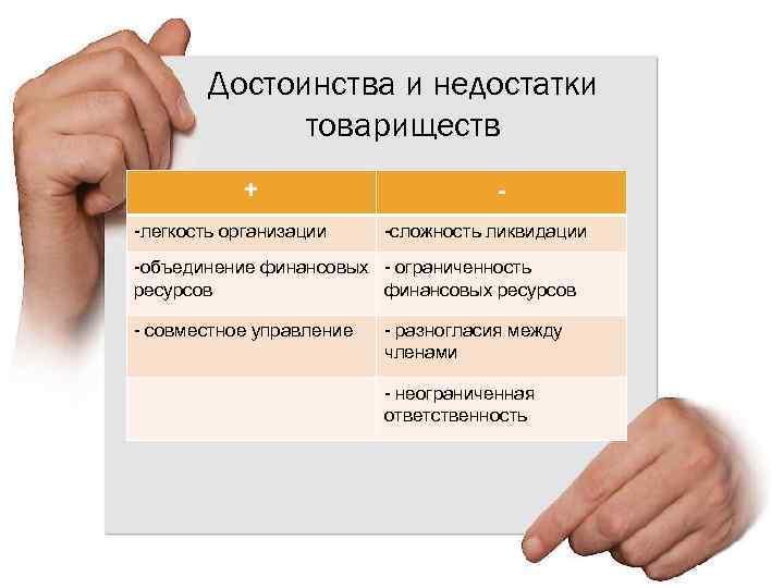 Достоинства и недостатки товариществ + -легкость организации -сложность ликвидации -объединение финансовых - ограниченность ресурсов