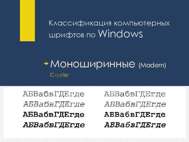 Классификация компьютерных шрифтов по Windows Моноширинные (Modern) Courier