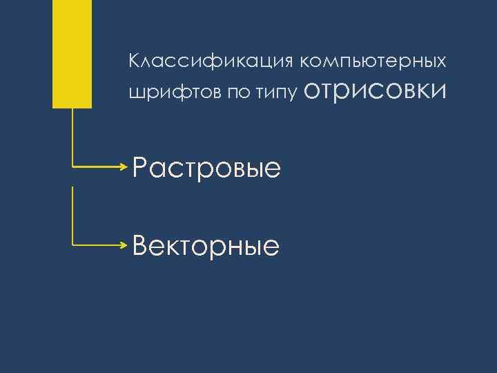 Классификация компьютерных шрифтов по типу отрисовки Растровые Векторные