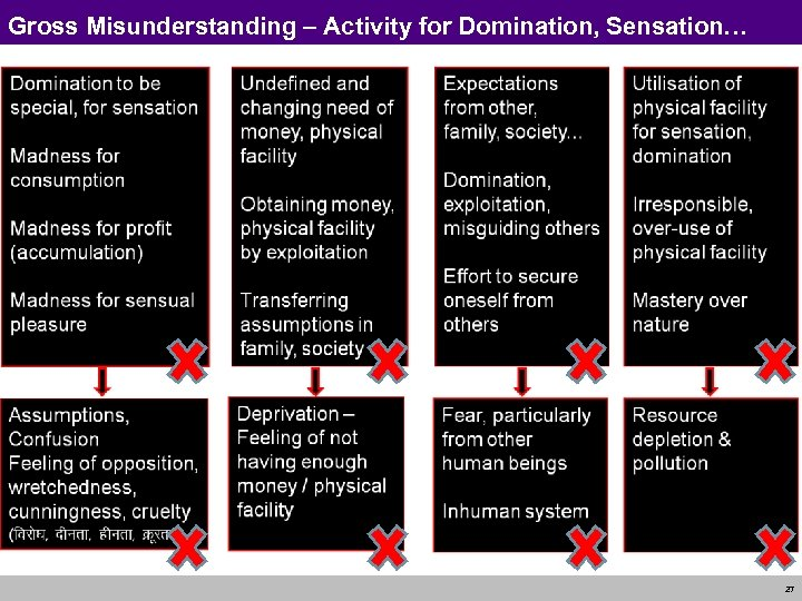 Gross Misunderstanding – Activity for Domination, Sensation… 27