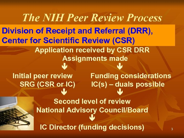 The NIH Peer Review Process Division of Receipt and Referral (DRR), Center for Scientific
