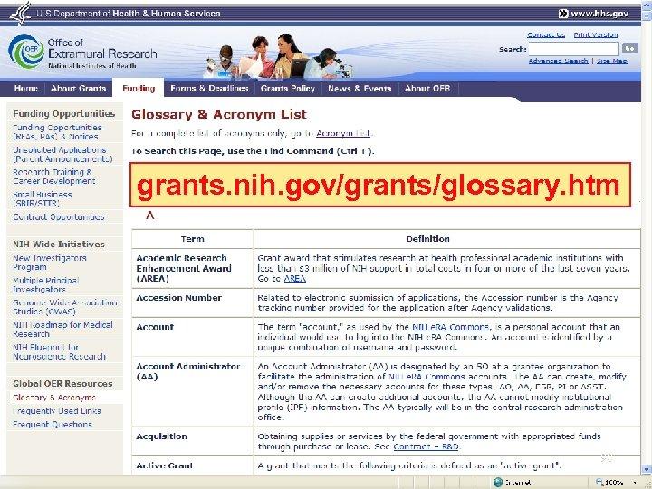 grants. nih. gov/grants/glossary. htm 90