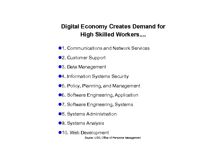 Digital Economy Creates Demand for High Skilled Workers. . l 1. Communications and Network