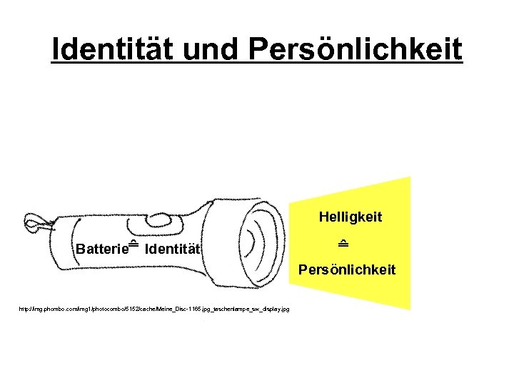 Identität und Persönlichkeit Helligkeit Batterie≙ Identität ≙ Persönlichkeit http: //img. phombo. com/img 1/photocombo/5152/cache/Meine_Disc-1165. jpg_taschenlampe_sw_display.