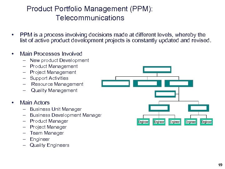 Product Portfolio Management (PPM): Telecommunications • PPM is a process involving decisions made at