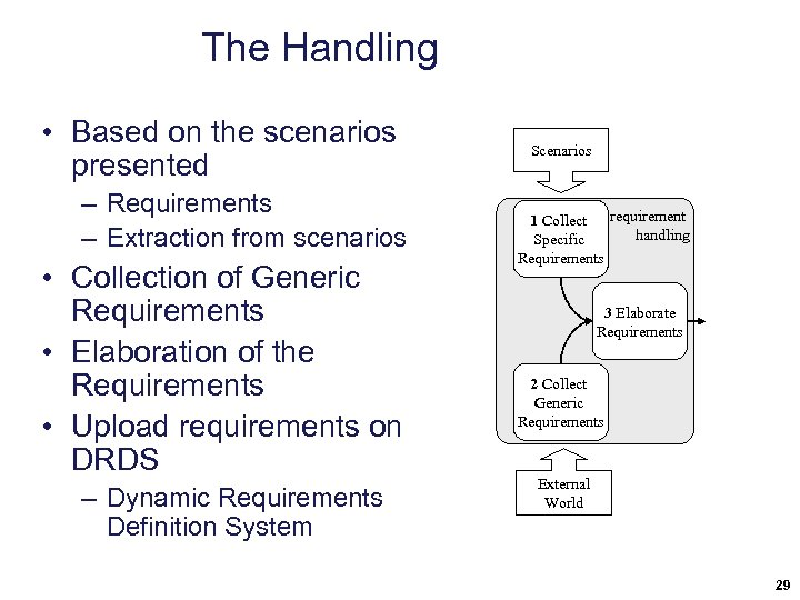 The Handling • Based on the scenarios presented – Requirements – Extraction from scenarios