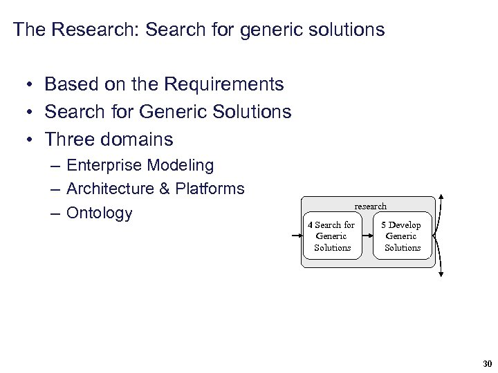 The Research: Search for generic solutions • Based on the Requirements • Search for