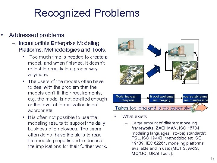 Recognized Problems • Addressed problems – Incompatible Enterprise Modeling Platforms, Methodologies and Tools. •