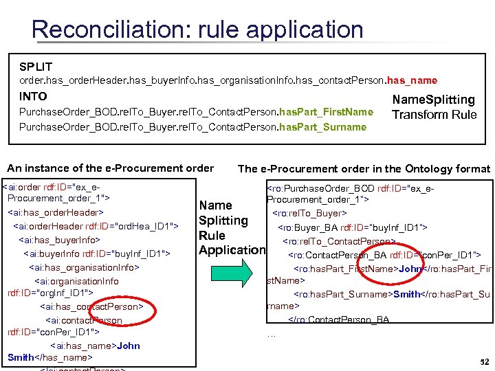 Reconciliation: rule application SPLIT order. has_order. Header. has_buyer. Info. has_organisation. Info. has_contact. Person. has_name