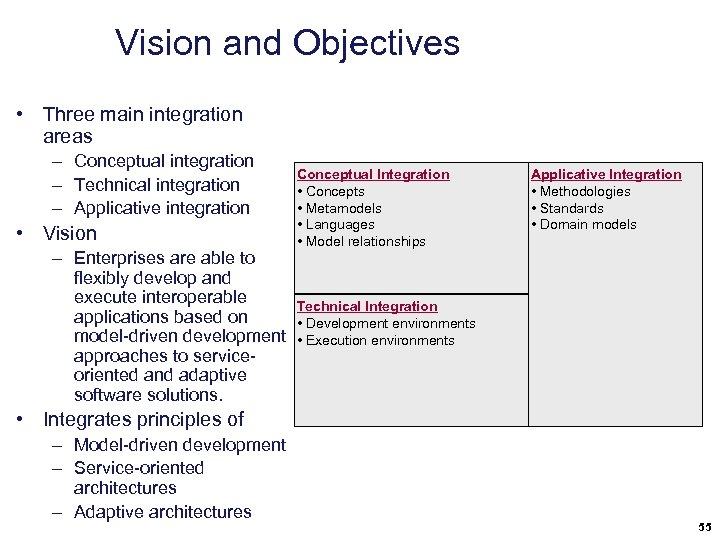 Vision and Objectives • Three main integration areas – Conceptual integration – Technical integration