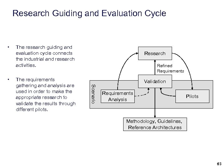 Research Guiding and Evaluation Cycle • • The research guiding and evaluation cycle connects