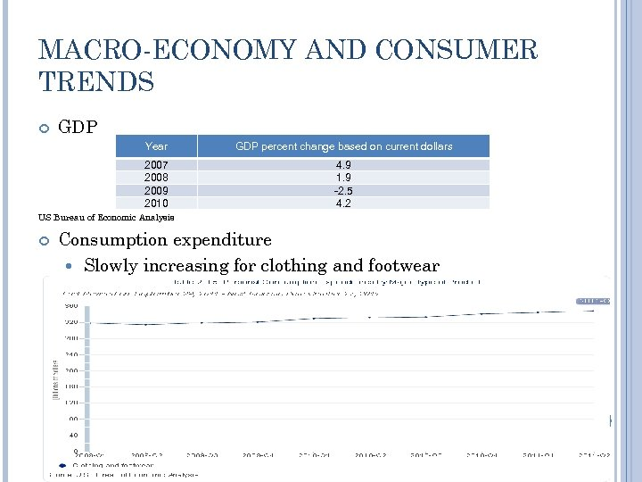 MACRO-ECONOMY AND CONSUMER TRENDS GDP percent change based on current dollars 2007 2008 2009