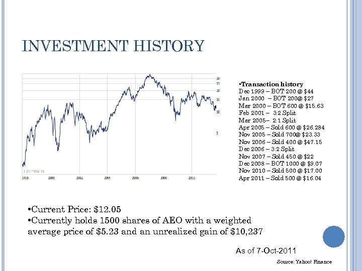 INVESTMENT HISTORY • Current Price: $12. 05 • Currently holds 1500 shares of AEO