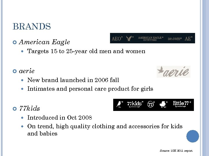 BRANDS American Eagle Targets 15 to 25 -year old men and women 6 aerie