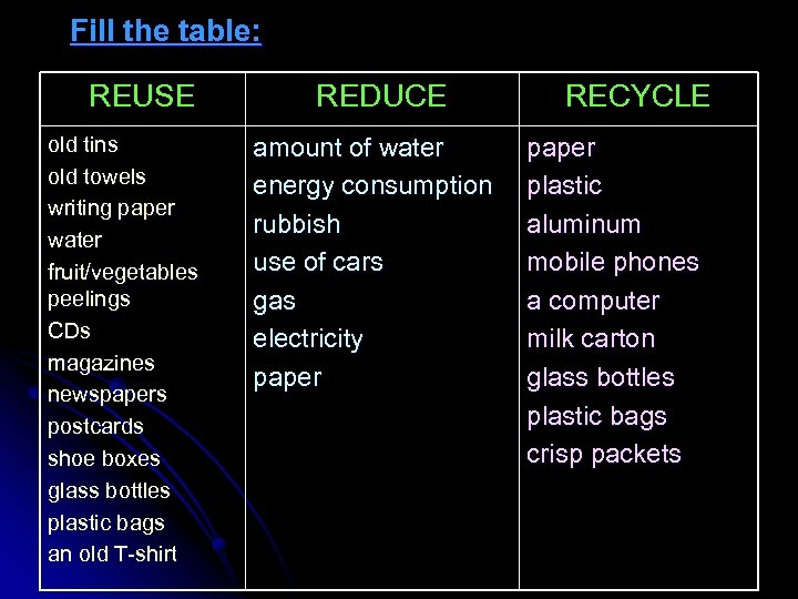 Fill the table: REUSE old tins old towels writing paper water fruit/vegetables peelings CDs