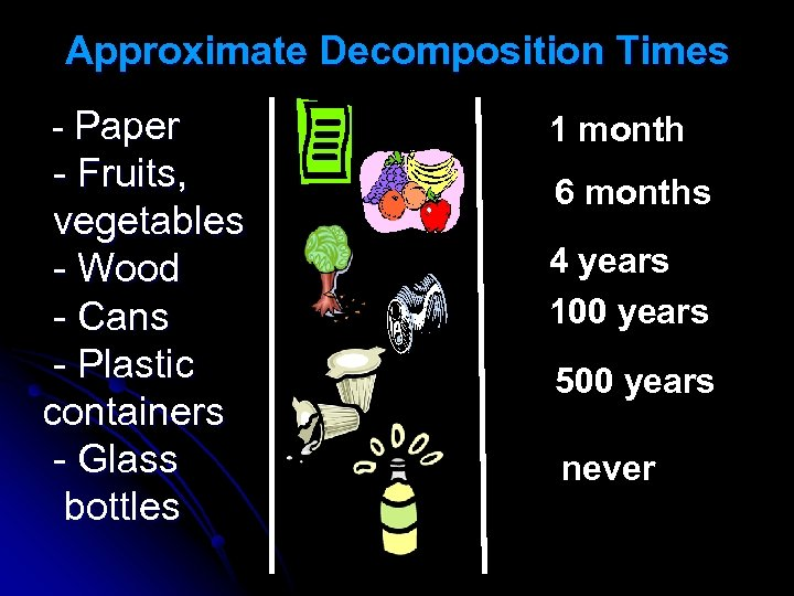 Approximate Decomposition Times - Paper - Fruits, vegetables - Wood - Cans - Plastic