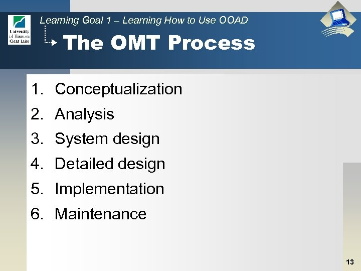 Learning Goal 1 – Learning How to Use OOAD The OMT Process 1. Conceptualization