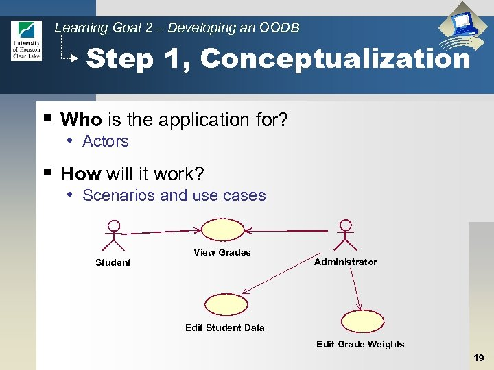 Learning Goal 2 – Developing an OODB Step 1, Conceptualization § Who is the