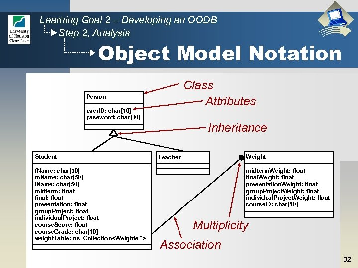 Learning Goal 2 – Developing an OODB Step 2, Analysis Object Model Notation Class
