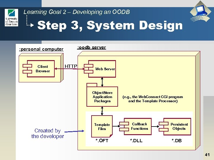 Learning Goal 2 – Developing an OODB Step 3, System Design : oodb server