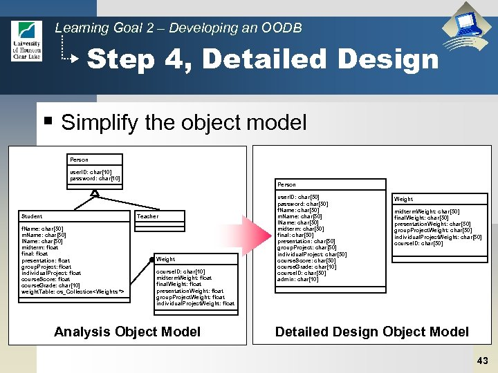 Learning Goal 2 – Developing an OODB Step 4, Detailed Design § Simplify the