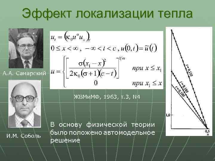 Эффект локализации тепла А. А. Самарский ЖВМи. МФ, 1963, т. 3, N 4 И.