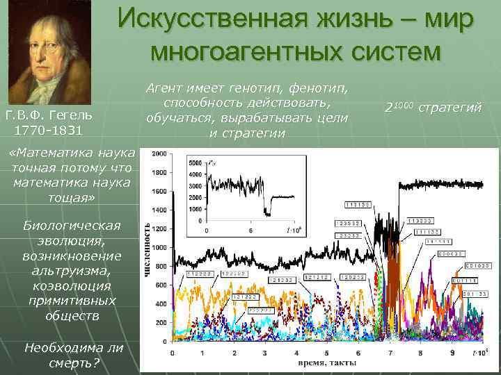 Искусственная жизнь – мир многоагентных систем Г. В. Ф. Гегель 1770 -1831 «Математика наука