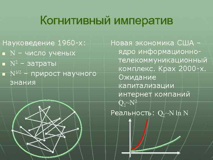 Когнитивный императив Науковедение 1960 -х: n N – число ученых n N 2 –