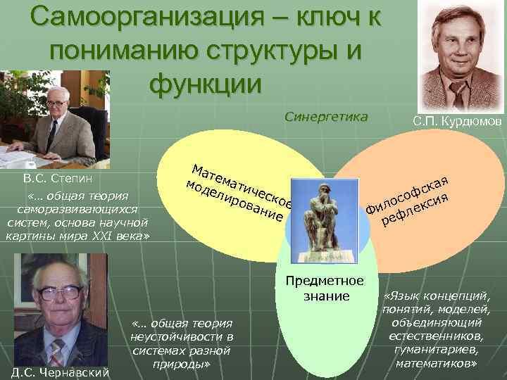 Самоорганизация – ключ к пониманию структуры и функции Синергетика В. С. Степин «… общая