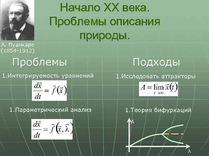 А. Пуанкаре (1854 -1912) Начало XX века. Проблемы описания природы. Проблемы 1. Интегрируемость уравнений