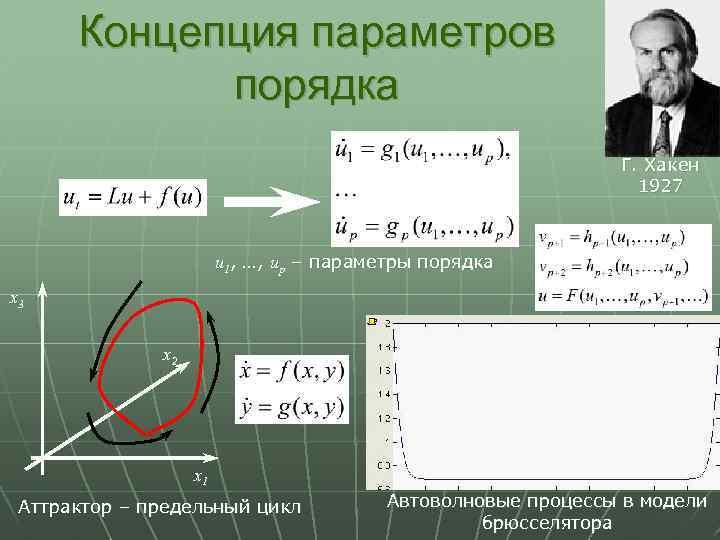 Концепция параметров порядка Г. Хакен 1927 u 1, …, up – параметры порядка x