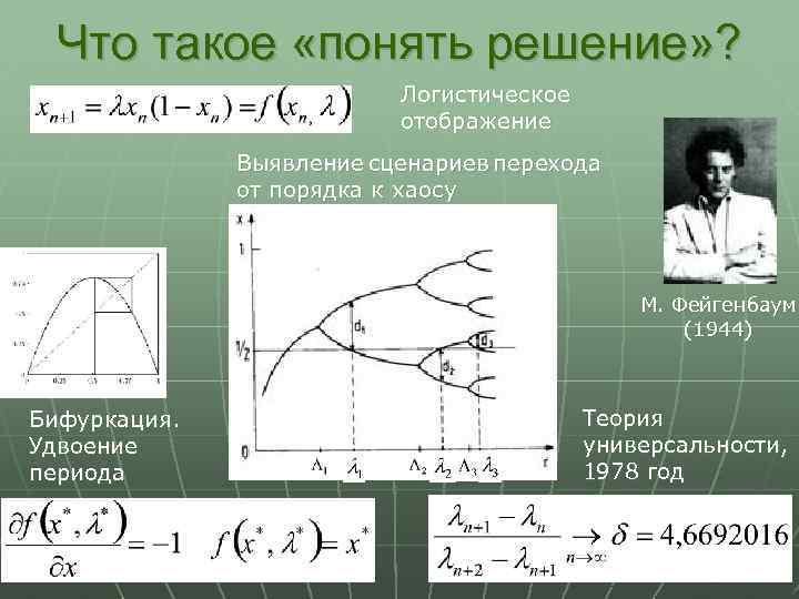 Что такое «понять решение» ? Логистическое отображение Выявление сценариев перехода от порядка к хаосу