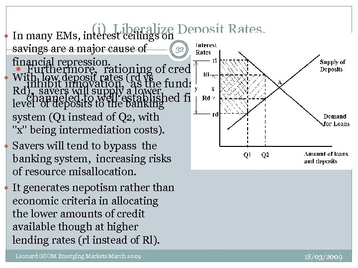 (i) Liberalize Deposit Rates. In many EMs, interest ceilings on 32 savings are a