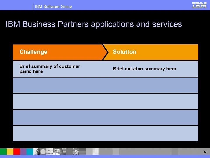 IBM Software Group IBM Business Partners applications and services Challenge Solution Brief summary of