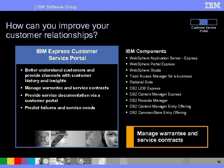 IBM Software Group How can you improve your customer relationships? IBM Express Customer Service