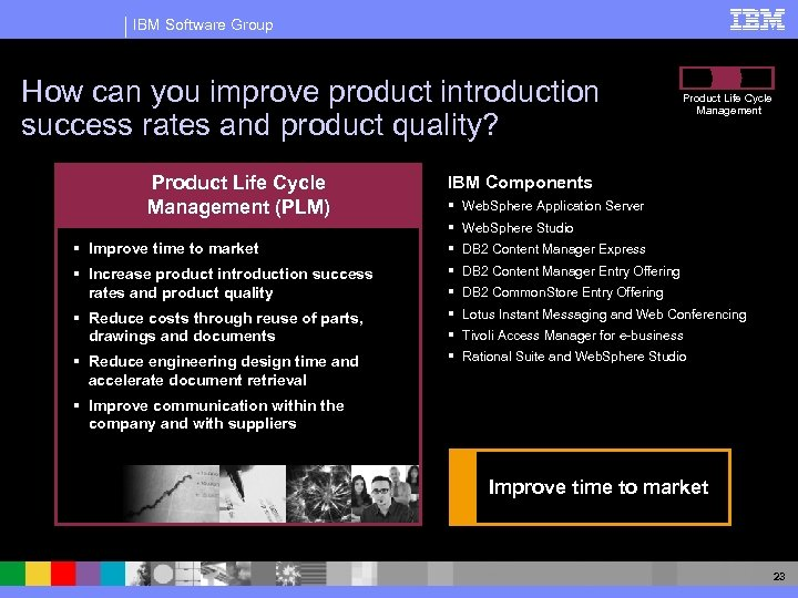 IBM Software Group How can you improve product introduction success rates and product quality?