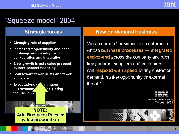 """IBM Software Group """"Squeeze model"""" 2004 Strategic forces New on demand business § Changing"""