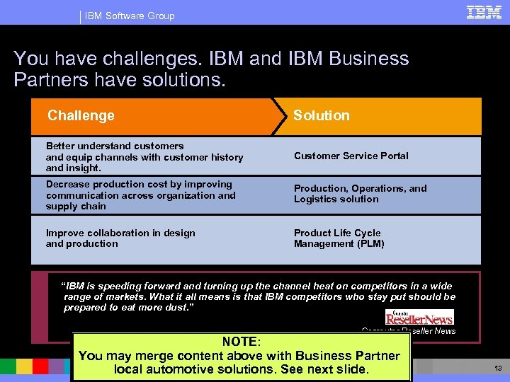 IBM Software Group You have challenges. IBM and IBM Business Partners have solutions. Challenge