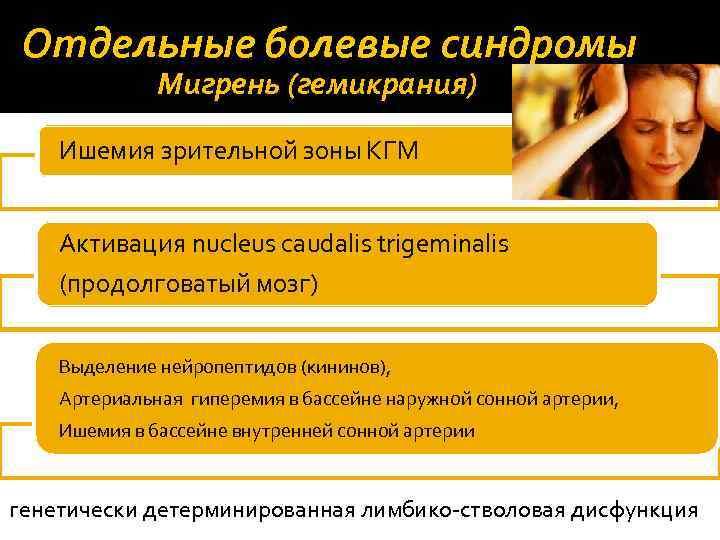 Отдельные болевые синдромы Мигрень (гемикрания) Ишемия зрительной зоны КГМ Активация nucleus caudalis trigeminalis (продолговатый