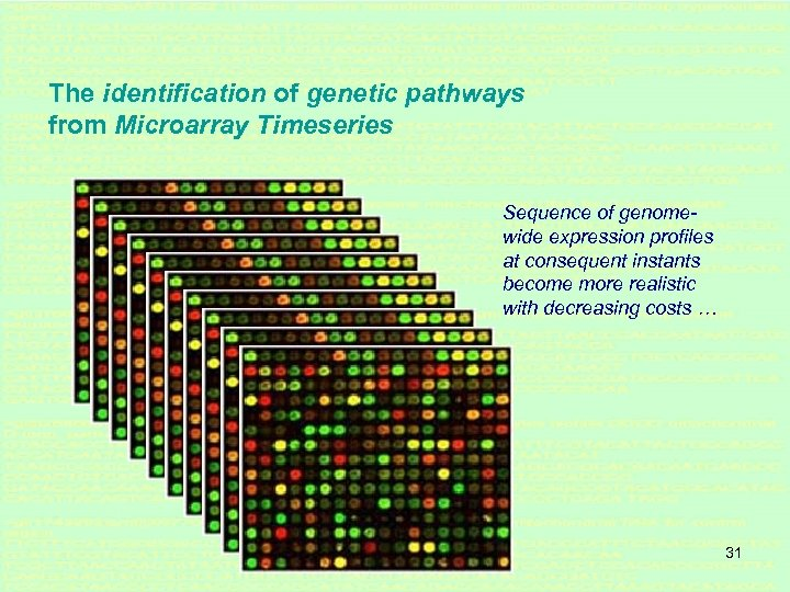 The identification of genetic pathways from Microarray Timeseries Sequence of genomewide expression profiles at