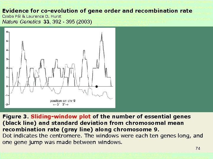 Evidence for co-evolution of gene order and recombination rate Csaba Pál & Laurence D.