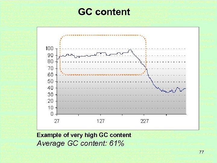 GC content Example of very high GC content Average GC content: 61% 77