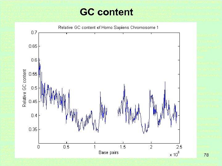 GC content 78