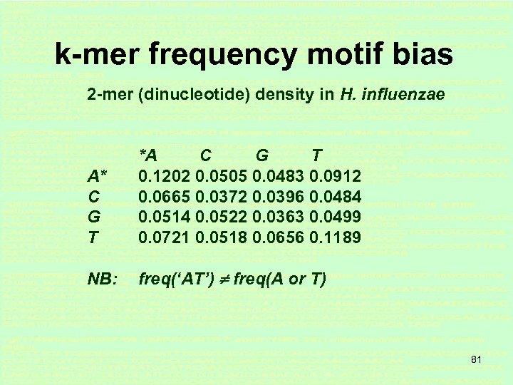 k-mer frequency motif bias 2 -mer (dinucleotide) density in H. influenzae A* C G