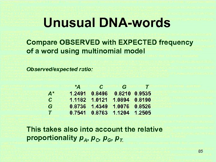 Unusual DNA-words Compare OBSERVED with EXPECTED frequency of a word using multinomial model Observed/expected