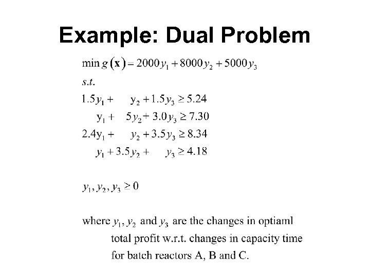 Example: Dual Problem