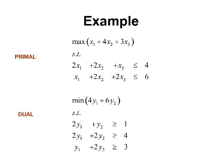 Example PRIMAL DUAL