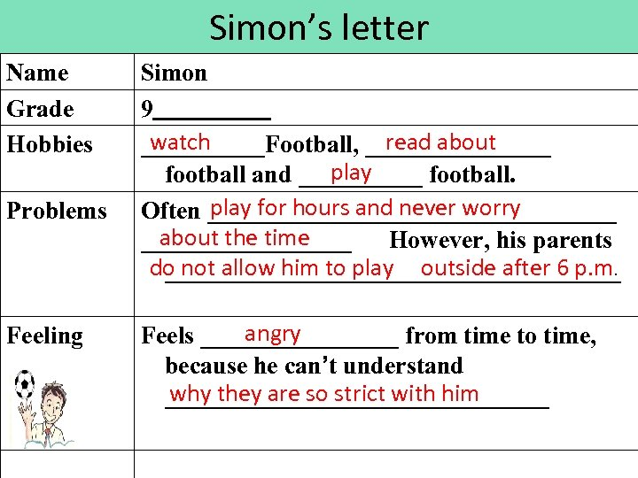 Simon's letter Name Grade Hobbies Problems Feeling Simon 9 watch read about _____Football, ________